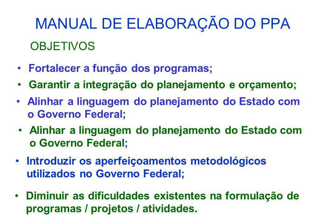SEPLAN MANUAL DE ELABORAÇÃO DO PPA
