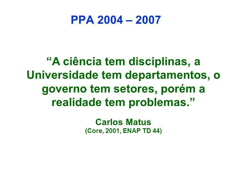 MANUAL DE ELABORAÇÃO DO PPA Modelo de Gestão; Conceituação base legal do PPA; Processo de elaboração do PPA; Conceituação e processo de elaboração dos