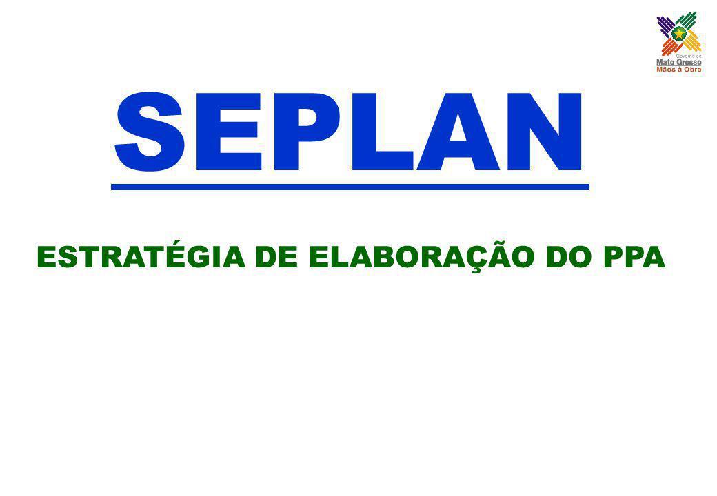 Dos órgãos Setoriais: Avaliação primeiro nível; Avaliação segundo nível; AVALIAÇÃO Da Secretaria de Planejamento: Avaliação terceiro nível.