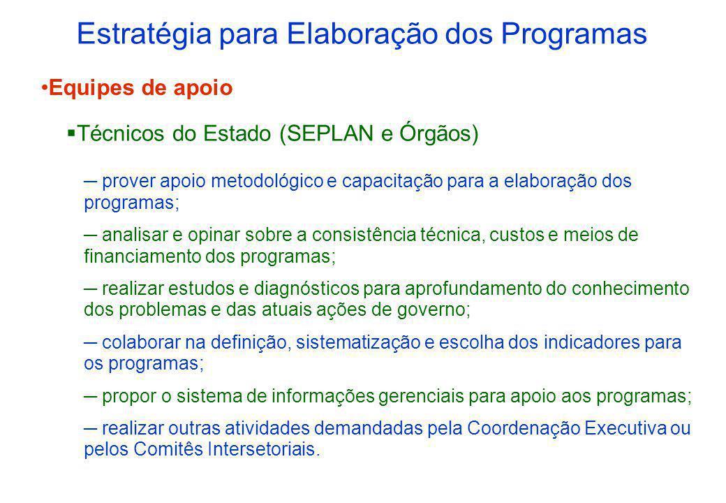 Estratégia para Elaboração dos Programas Comitês Intersetoriais de Elaboração dos Programas Secretários ou titulares de órgãos cuja competência tenha