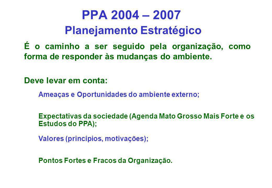 Planejamento Estratégico Metodologia dos Trabalhos Construção das Propostas de Objetivos e Estratégias: Problematização: 1) Agenda Mato Grosso Mais Fo