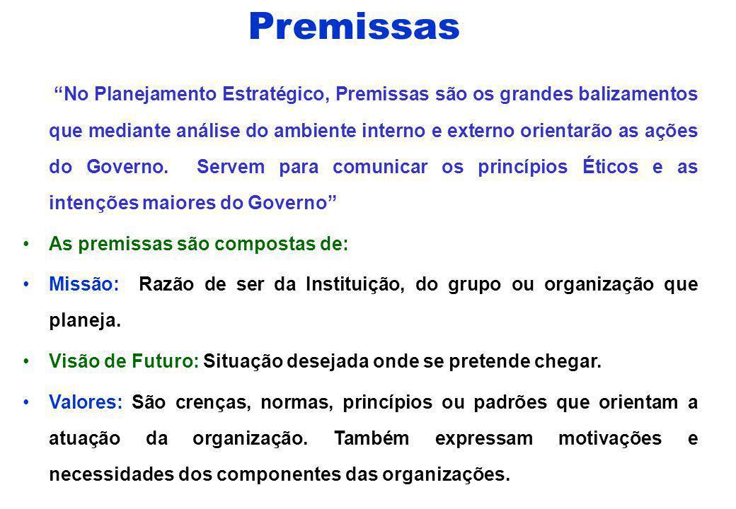 PPA 2004 – 2007 Planejamento Estratégico É o caminho a ser seguido pela organização, como forma de responder às mudanças do ambiente. Deve levar em co