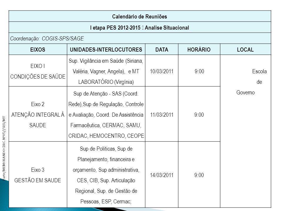 Calendário de Reuniões I etapa PES 2012-2015 – Analise Situacional Coordenação: COGIS-SPS/SAGE EIXOSUNIDADES-INTERLOCUTORESDATAHORÁRIOLOCAL EIXO I CON
