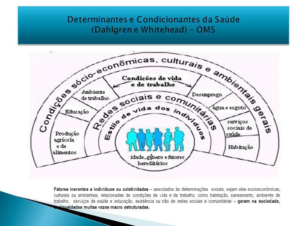 Determinantes e Condicionantes da Saúde (Dahlgren e Whitehead) - OMS Fatores inerentes a indivíduos ou coletividades – associados às determinações soc