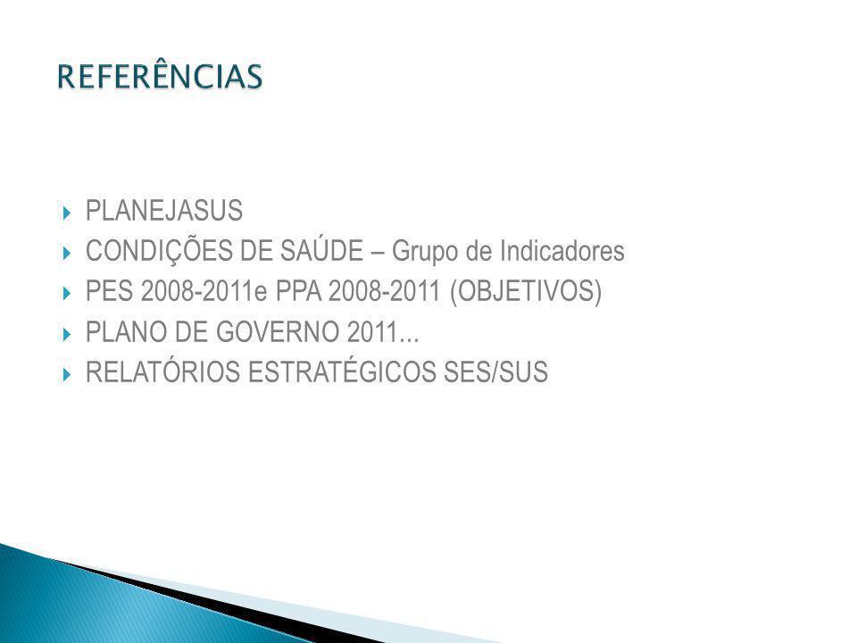 PLANEJASUS CONDIÇÕES DE SAÚDE – Grupo de Indicadores PES 2008-2011e PPA 2008-2011 (OBJETIVOS) PLANO DE GOVERNO 2011... RELATÓRIOS ESTRATÉGICOS SES/SUS