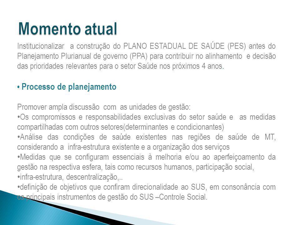 Institucionalizar a construção do PLANO ESTADUAL DE SAÚDE (PES) antes do Planejamento Plurianual de governo (PPA) para contribuir no alinhamento e dec