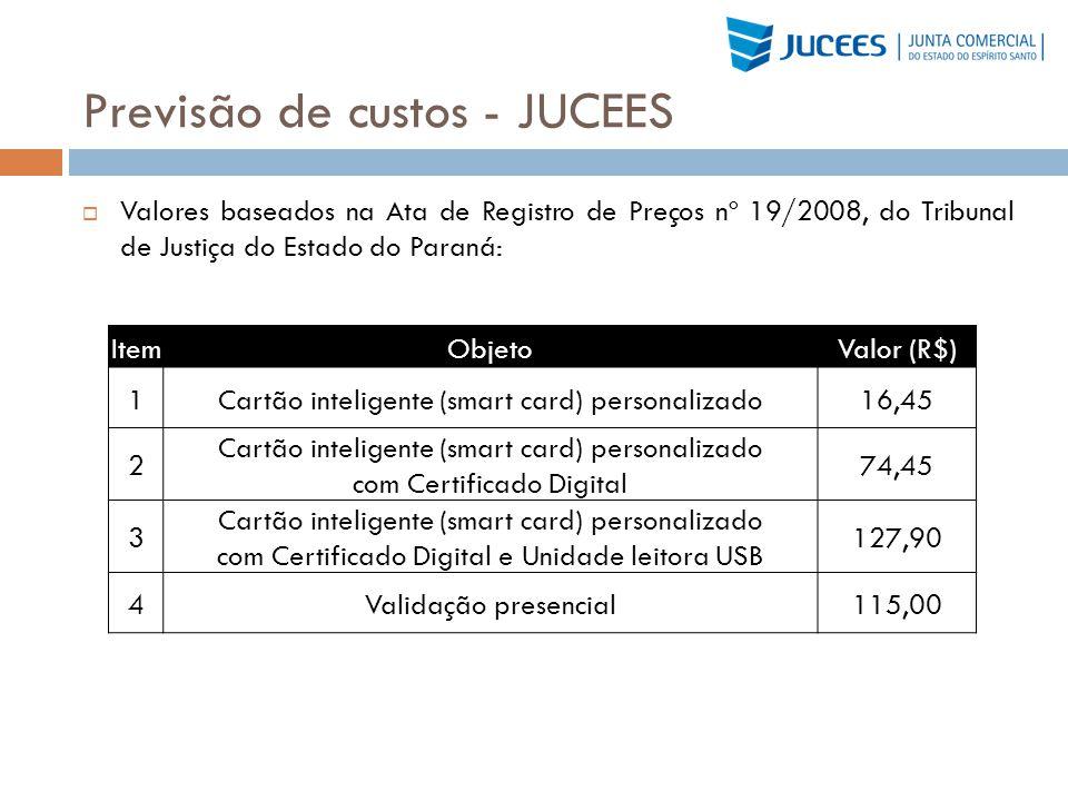 Previsão de custos - JUCEES Valores baseados na Ata de Registro de Preços nº 19/2008, do Tribunal de Justiça do Estado do Paraná: ItemObjetoValor (R$)
