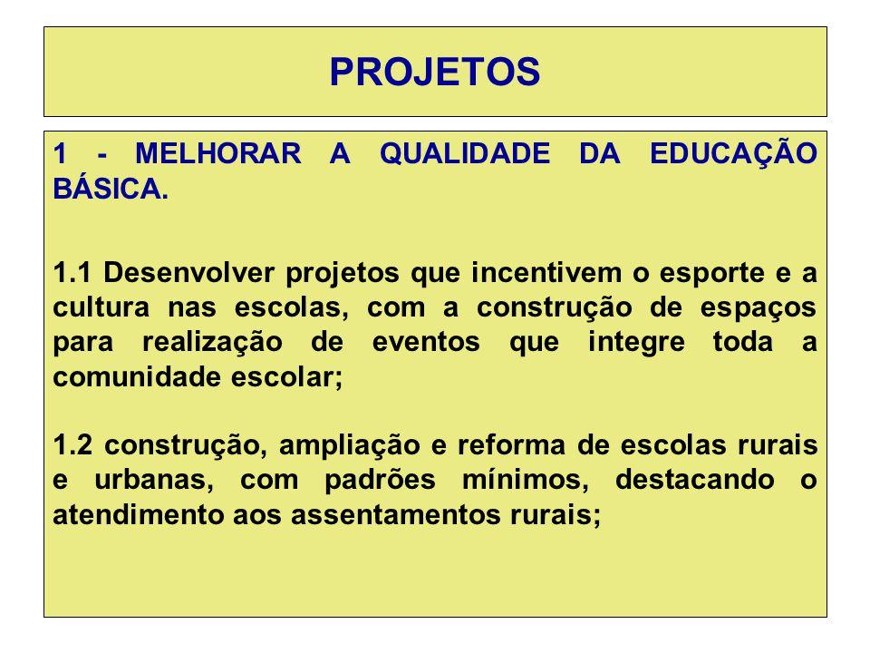 PROJETOS 1 - MELHORAR A QUALIDADE DA EDUCAÇÃO BÁSICA.