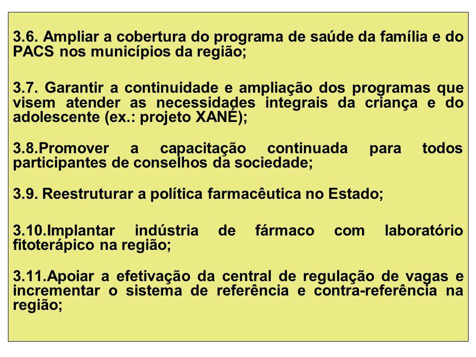 3.6. Ampliar a cobertura do programa de saúde da família e do PACS nos municípios da região; 3.7.
