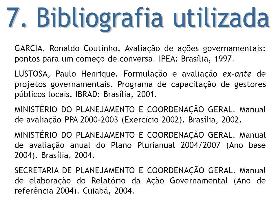GARCIA, Ronaldo Coutinho. Avaliação de ações governamentais: pontos para um começo de conversa. IPEA: Brasília, 1997. LUSTOSA, Paulo Henrique. Formula