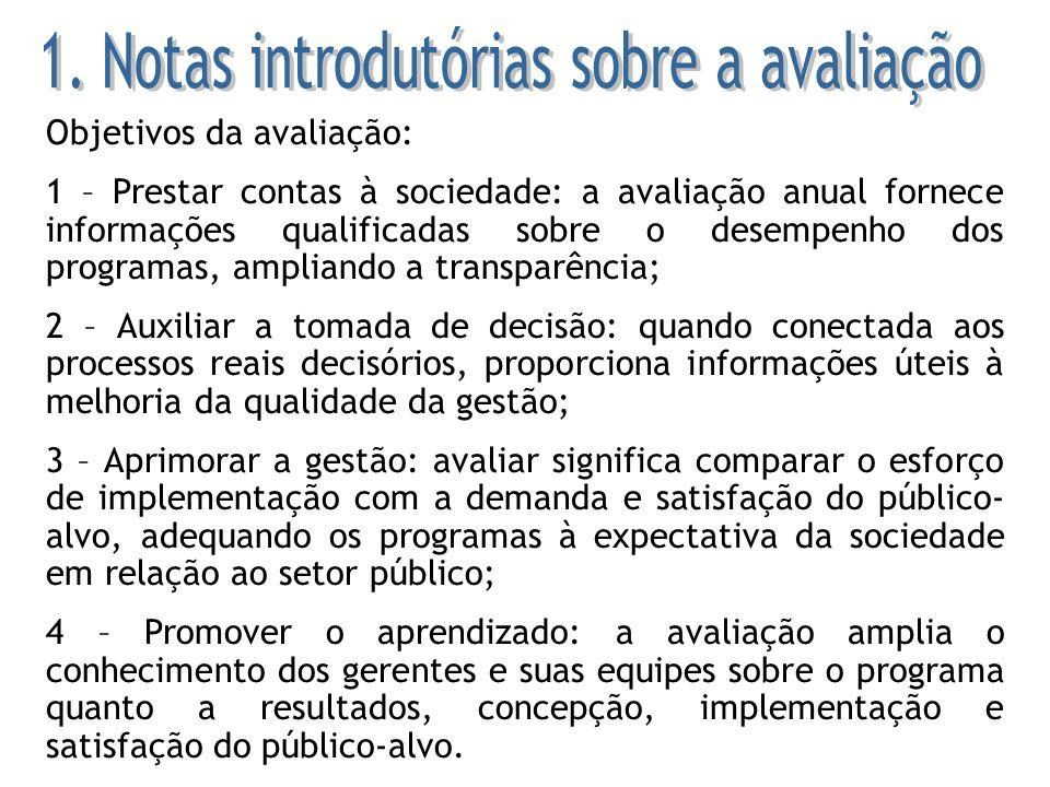Objetivos da avaliação: 1 – Prestar contas à sociedade: a avaliação anual fornece informações qualificadas sobre o desempenho dos programas, ampliando