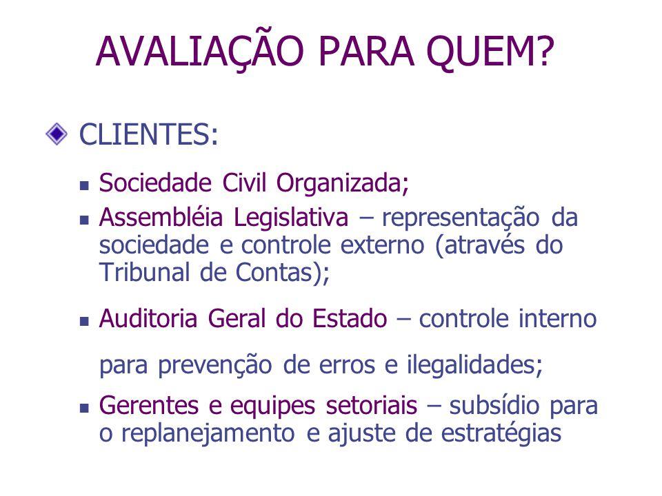 AVALIAÇÃO PARA QUEM? CLIENTES: Sociedade Civil Organizada; Assembléia Legislativa – representação da sociedade e controle externo (através do Tribunal