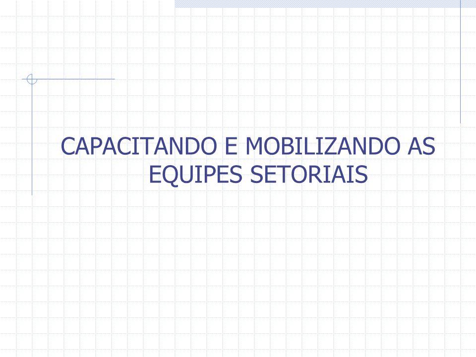 CAPACITANDO E MOBILIZANDO AS EQUIPES SETORIAIS