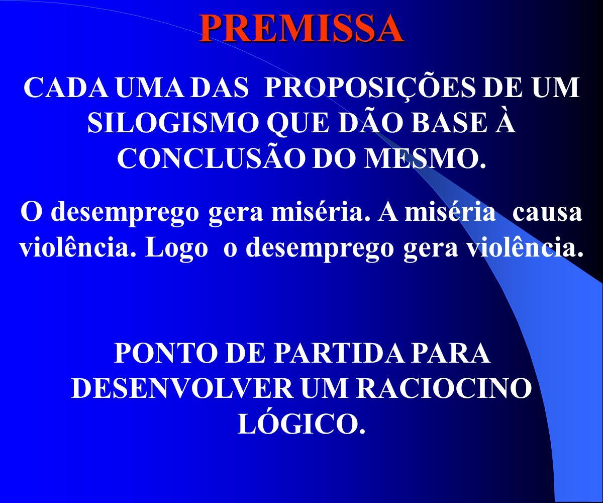 PREMISSA CADA UMA DAS PROPOSIÇÕES DE UM SILOGISMO QUE DÃO BASE À CONCLUSÃO DO MESMO.