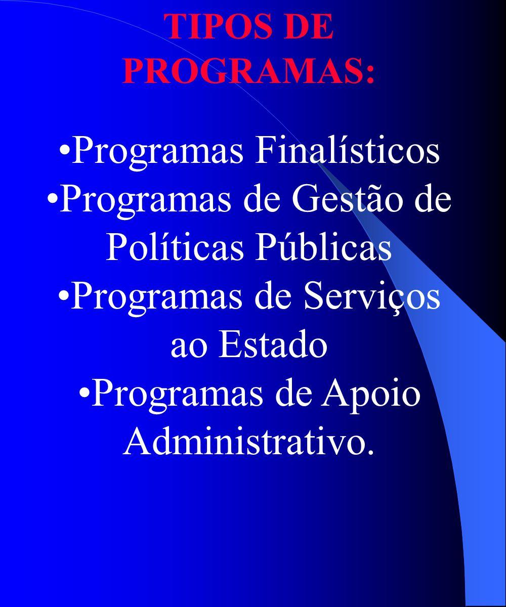 TIPOS DE PROGRAMAS: Programas Finalísticos Programas de Gestão de Políticas Públicas Programas de Serviços ao Estado Programas de Apoio Administrativo.