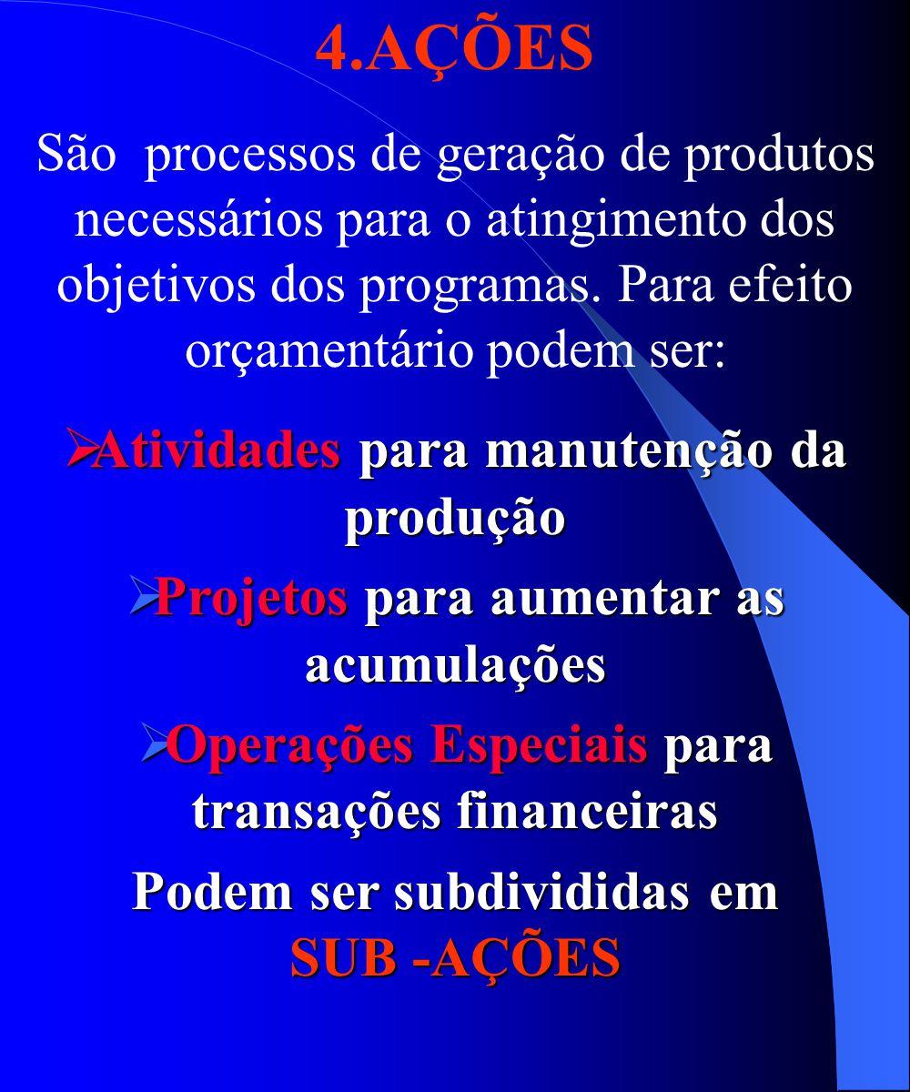 4.AÇÕES São processos de geração de produtos necessários para o atingimento dos objetivos dos programas.