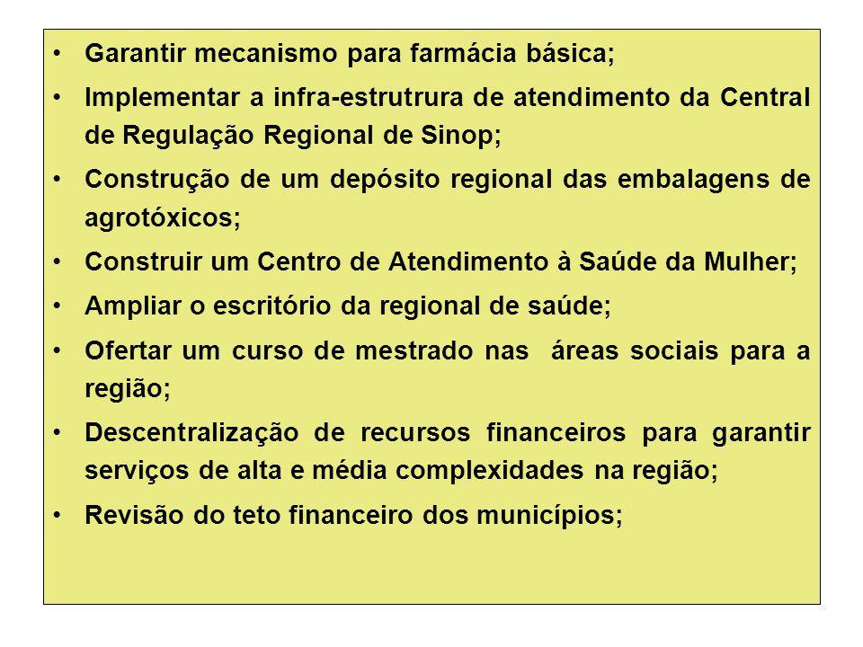 Garantir mecanismo para farmácia básica; Implementar a infra-estrutrura de atendimento da Central de Regulação Regional de Sinop; Construção de um dep