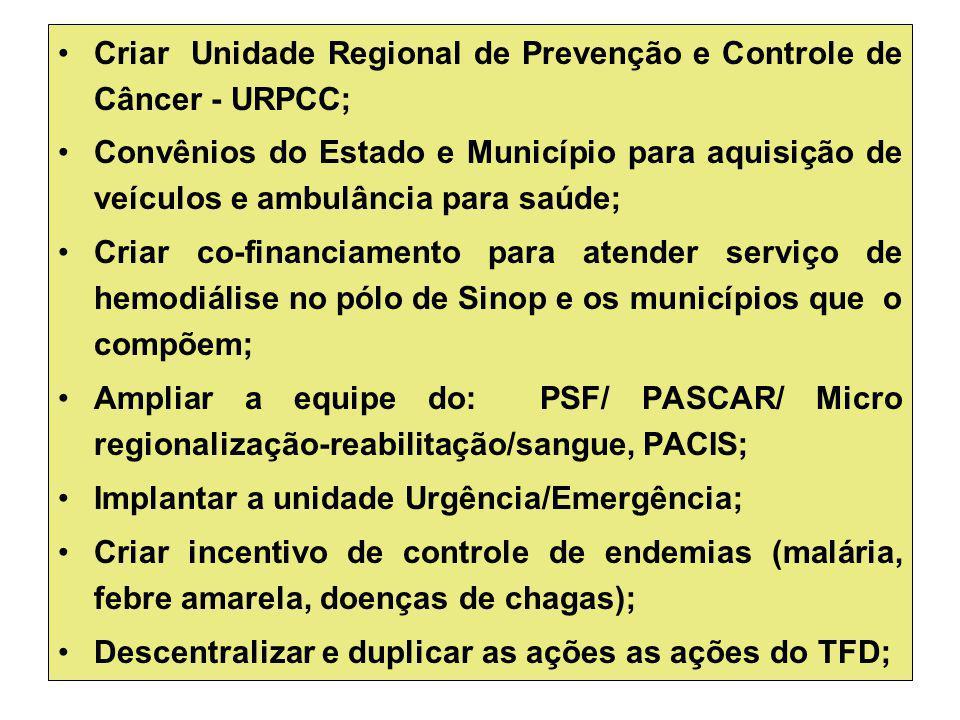 Criar Unidade Regional de Prevenção e Controle de Câncer - URPCC; Convênios do Estado e Município para aquisição de veículos e ambulância para saúde;
