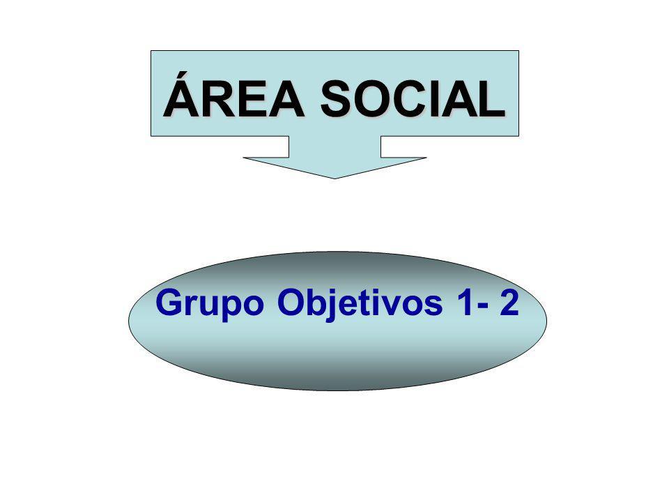 ÁREA SOCIAL Grupo Objetivos 1- 2