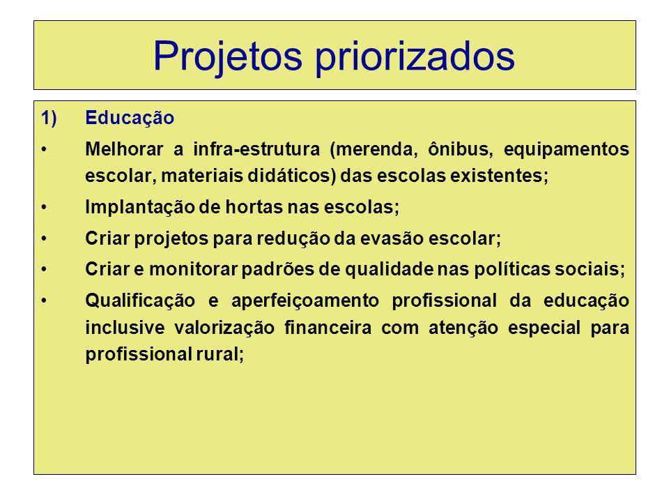 Projetos priorizados 1)Educação Melhorar a infra-estrutura (merenda, ônibus, equipamentos escolar, materiais didáticos) das escolas existentes; Implan