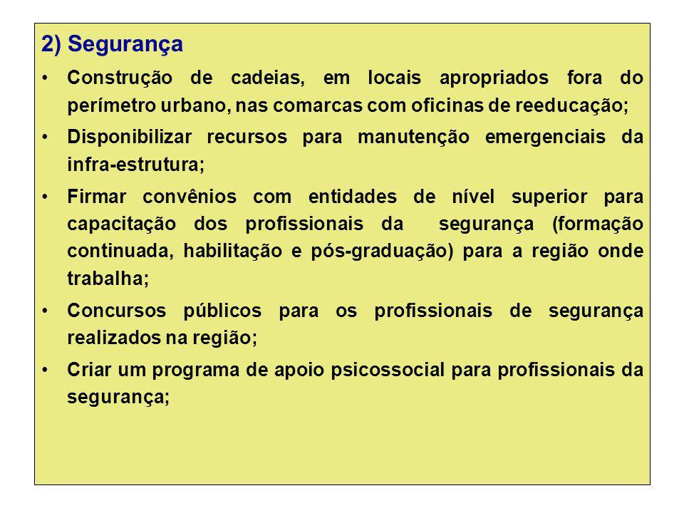 2) Segurança Construção de cadeias, em locais apropriados fora do perímetro urbano, nas comarcas com oficinas de reeducação; Disponibilizar recursos p