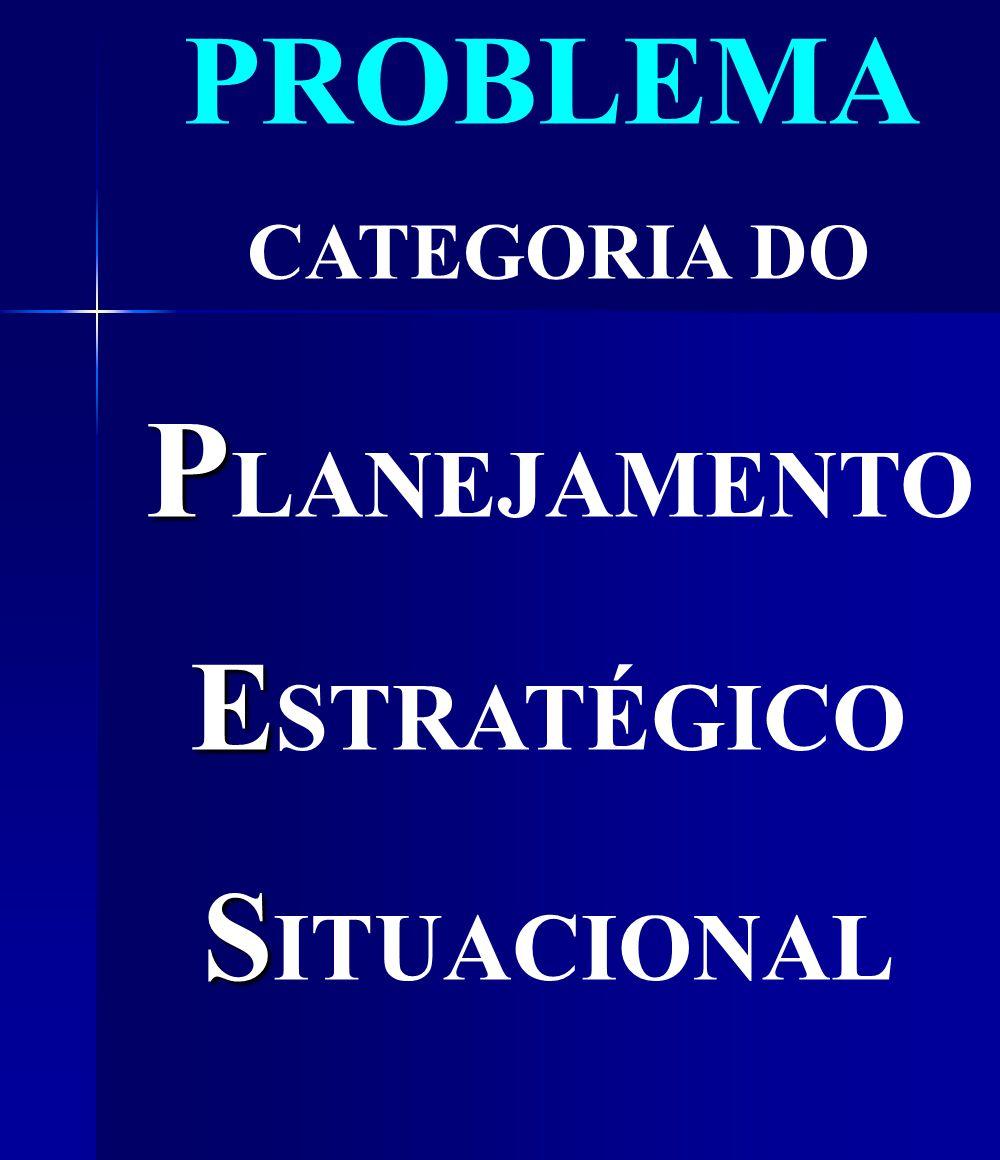 PROBLEMA CATEGORIA DO P P LANEJAMENTO E E STRATÉGICO S S ITUACIONAL
