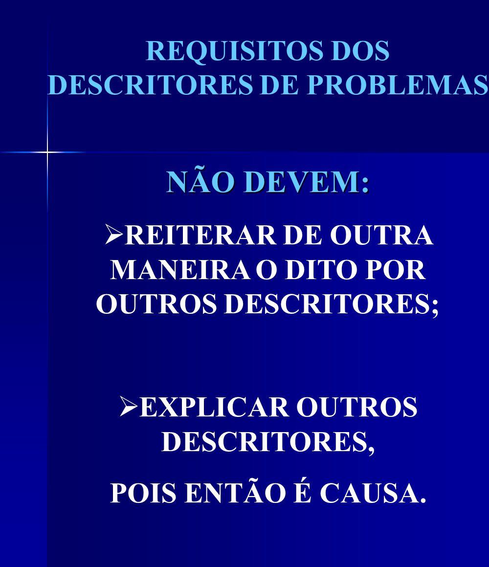 REQUISITOS DOS DESCRITORES DE PROBLEMAS NÃO DEVEM: REITERAR DE OUTRA MANEIRA O DITO POR OUTROS DESCRITORES; EXPLICAR OUTROS DESCRITORES, POIS ENTÃO É CAUSA.