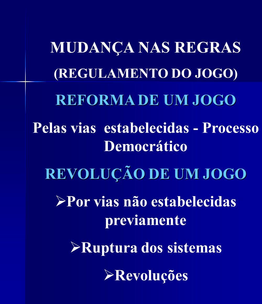 MUDANÇA NAS REGRAS (REGULAMENTO DO JOGO) REFORMA DE UM JOGO Pelas vias estabelecidas - Processo Democrático REVOLUÇÃO DE UM JOGO Por vias não estabelecidas previamente Ruptura dos sistemas Revoluções