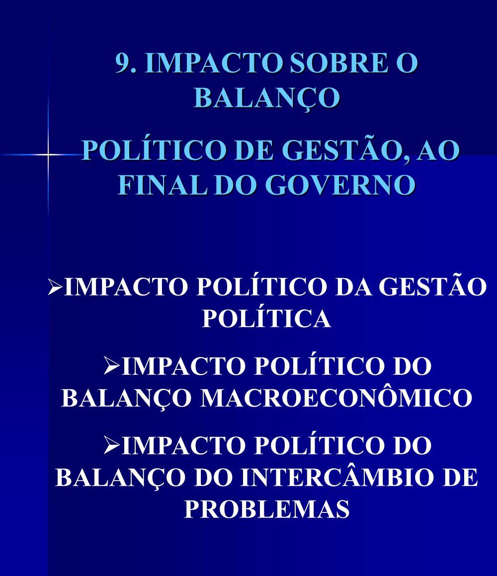 9. IMPACTO SOBRE O BALANÇO POLÍTICO DE GESTÃO, AO FINAL DO GOVERNO POLÍTICO DE GESTÃO, AO FINAL DO GOVERNO IMPACTO POLÍTICO DA GESTÃO POLÍTICA IMPACTO