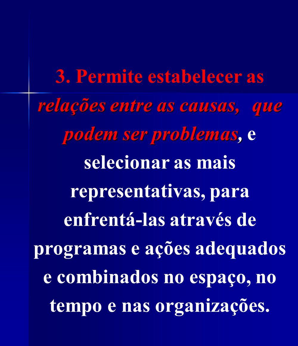 relações entre as causas, que podem ser problemas, 3.