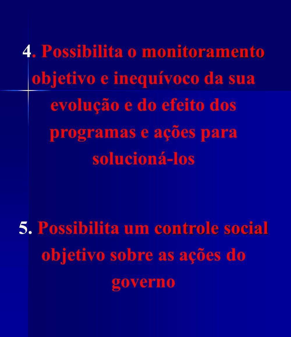 monitoramento 4.