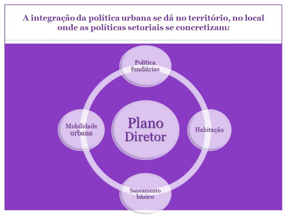 A integração da política urbana se dá no território, no local onde as políticas setoriais se concretizam: Plano Diretor Política fundiárias Habitação