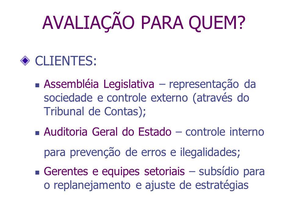 AVALIAÇÃO PARA QUEM? CLIENTES: Assembléia Legislativa – representação da sociedade e controle externo (através do Tribunal de Contas); Auditoria Geral