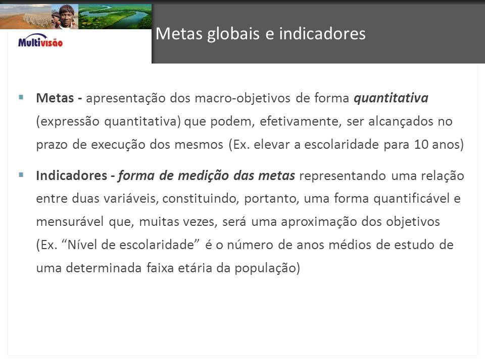 Metas globais e indicadores Metas - apresentação dos macro-objetivos de forma quantitativa (expressão quantitativa) que podem, efetivamente, ser alcan