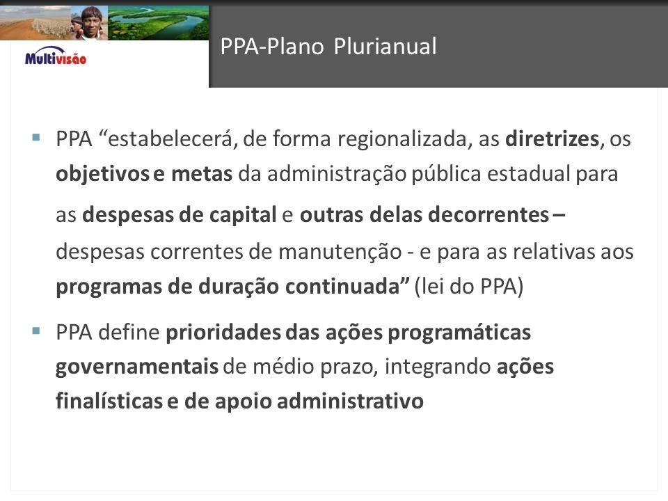 PPA-Plano Plurianual PPA estabelecerá, de forma regionalizada, as diretrizes, os objetivos e metas da administração pública estadual para as despesas