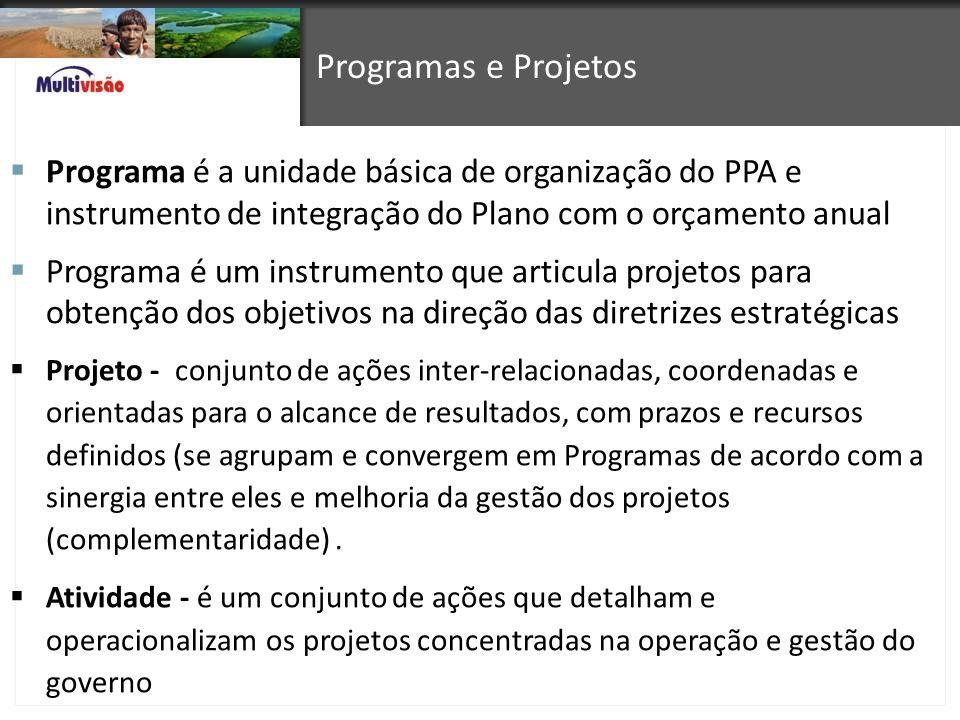 Programa é a unidade básica de organização do PPA e instrumento de integração do Plano com o orçamento anual Programa é um instrumento que articula pr