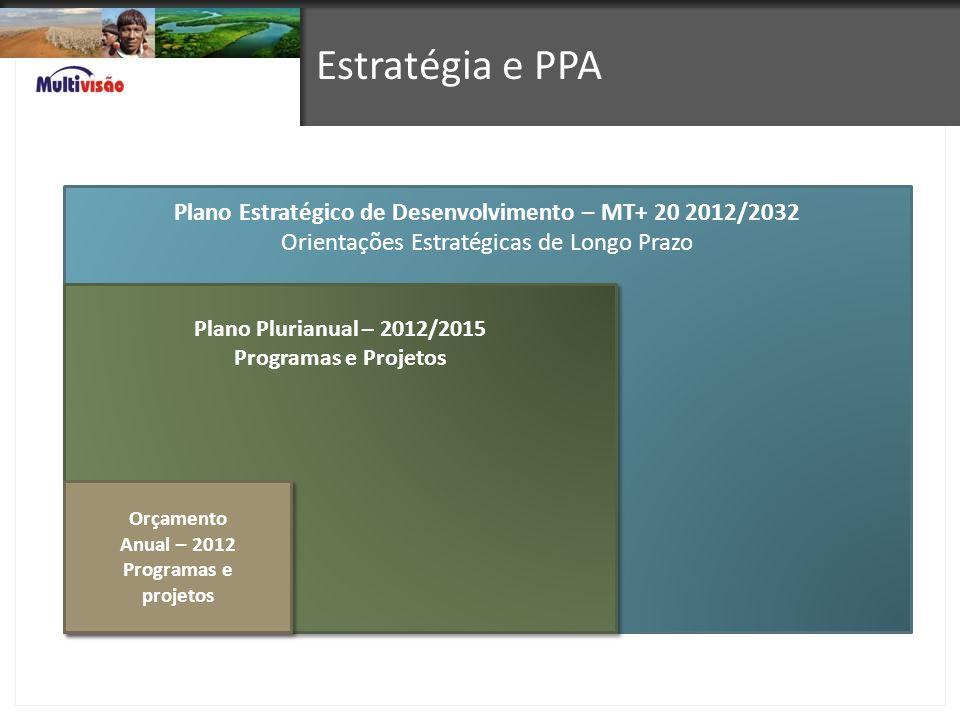 Estratégia e PPA Plano Estratégico de Desenvolvimento – MT+ 20 2012/2032 Orientações Estratégicas de Longo Prazo Plano Plurianual – 2012/2015 Programa