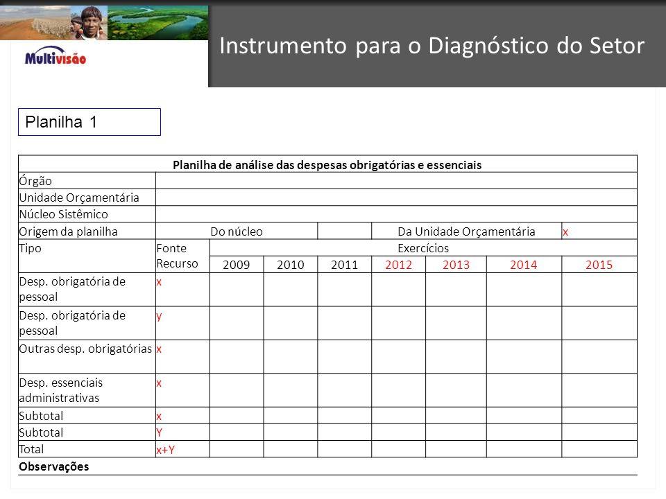 Instrumento para o Diagnóstico do Setor Planilha 1 Planilha de análise das despesas obrigatórias e essenciais Órgão Unidade Orçamentária Núcleo Sistêm