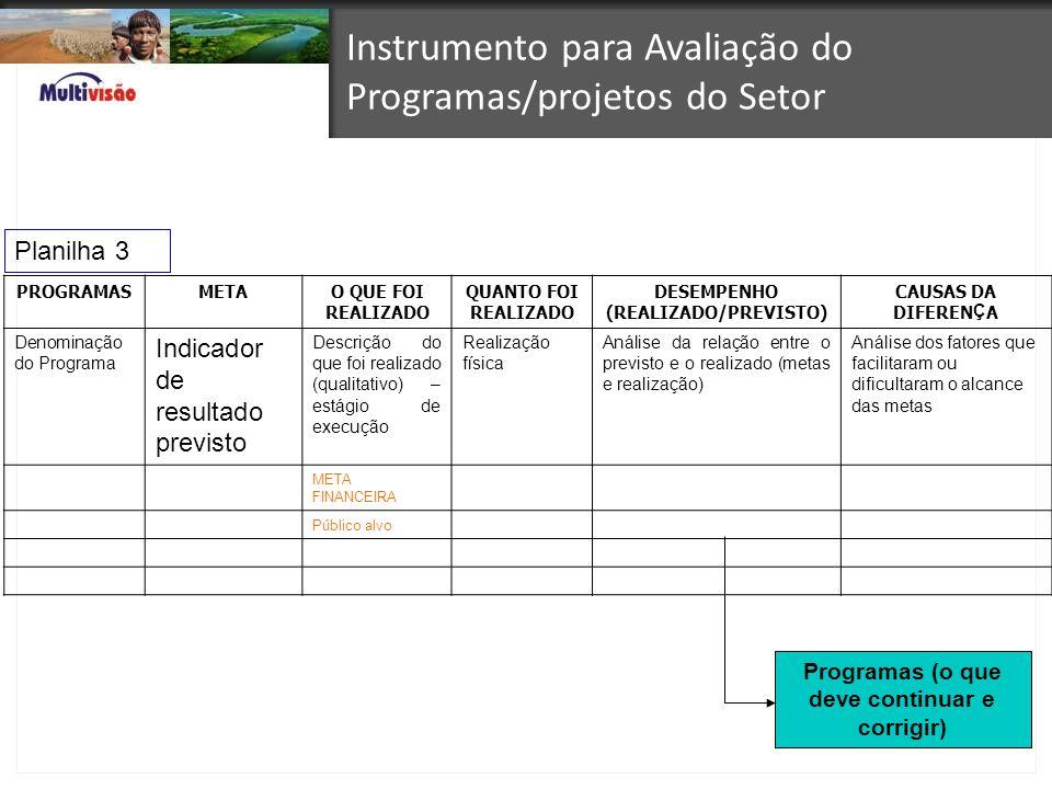 Instrumento para Avaliação do Programas/projetos do Setor PROGRAMASMETAO QUE FOI REALIZADO QUANTO FOI REALIZADO DESEMPENHO (REALIZADO/PREVISTO) CAUSAS