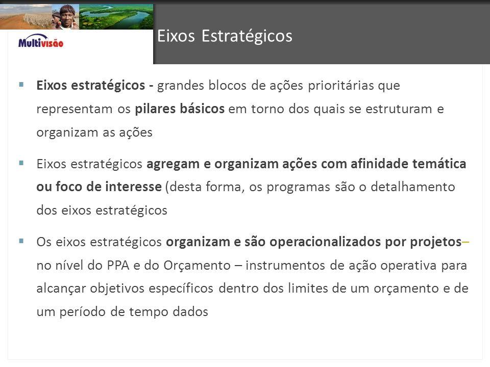 Eixos Estratégicos Eixos estratégicos - grandes blocos de ações prioritárias que representam os pilares básicos em torno dos quais se estruturam e org