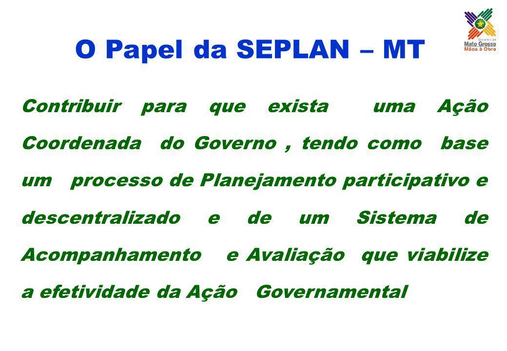 O Papel da SEPLAN – MT Contribuir para que exista uma Ação Coordenada do Governo, tendo como base um processo de Planejamento participativo e descentr