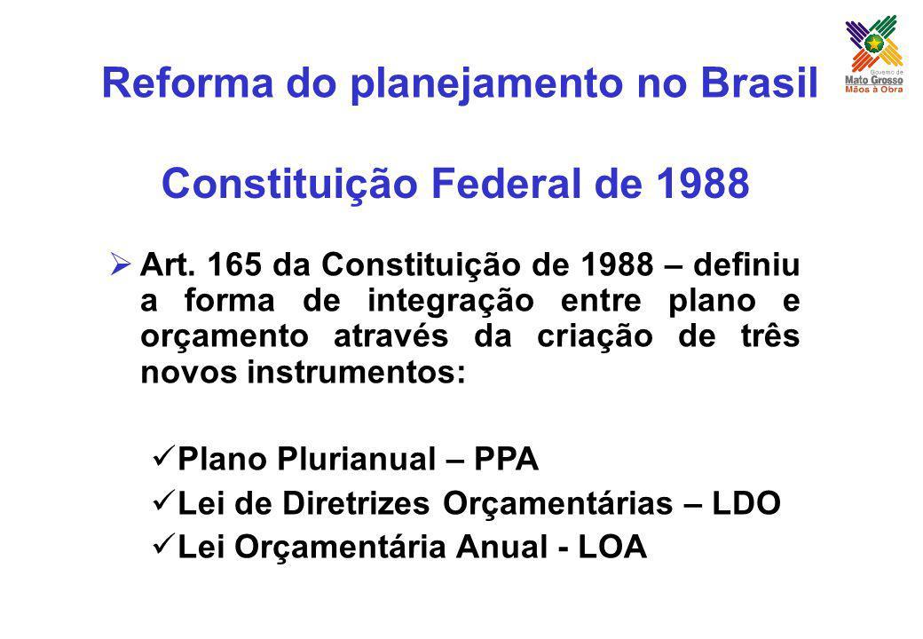 Constituição Federal de 1988 Art. 165 da Constituição de 1988 – definiu a forma de integração entre plano e orçamento através da criação de três novos