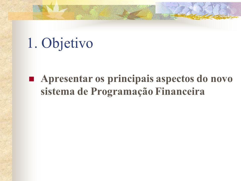 Conceitos utilizados Programação Financeira: distribuição de recursos orçamentários fixados para cada espécie de dotação aprovada na LOA, para a UO, em função da expectativa de receita para determinado período.