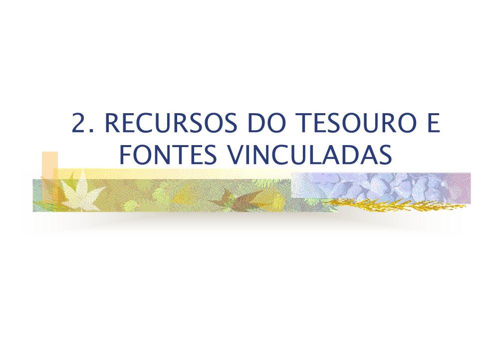 Recursos do Tesouro e Vinculadas Recursos do Tesouro e Fontes Vinculadas: Recursos do Tesouro: fonte 100; Fontes Vinculadas: fontes 104, 105, 108, 109, 120, 121, 122, 124, 134, 139, 140 e 145.