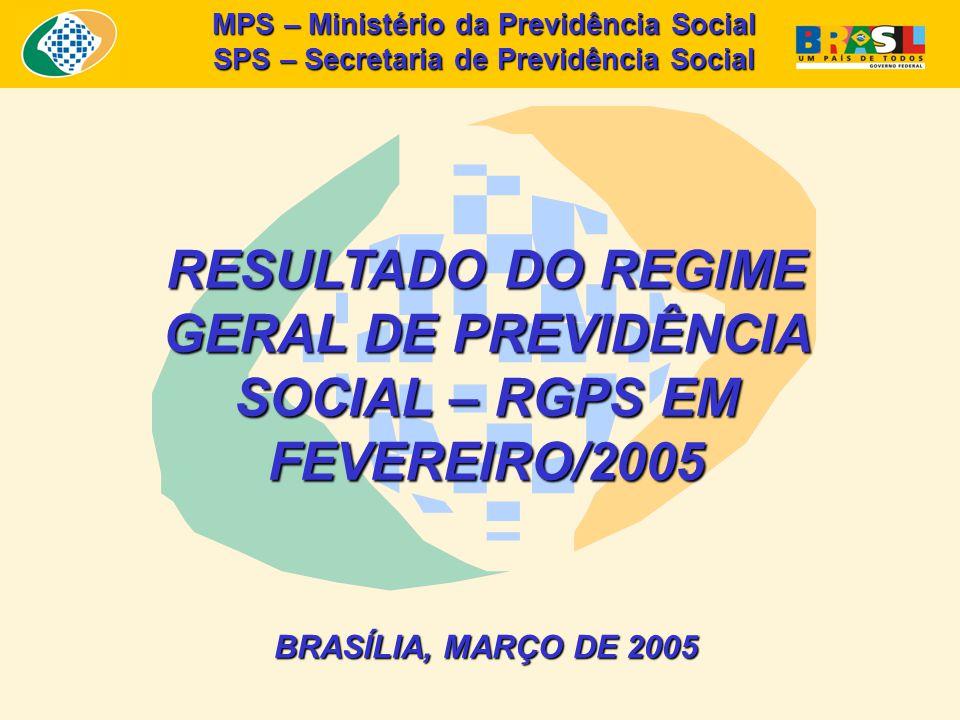 Necessidade de Financiamento da Previdência Social nos últimos 25 meses – Em R$ bilhões de Fevereiro/05 - INPC – Fonte: INSS (fluxo de caixa ajustado pelo sistema Informar) Elaboração: SPS/MPS Obs.