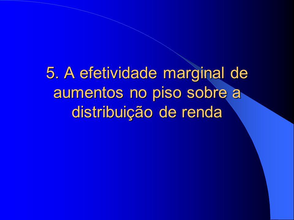 5. A efetividade marginal de aumentos no piso sobre a distribuição de renda