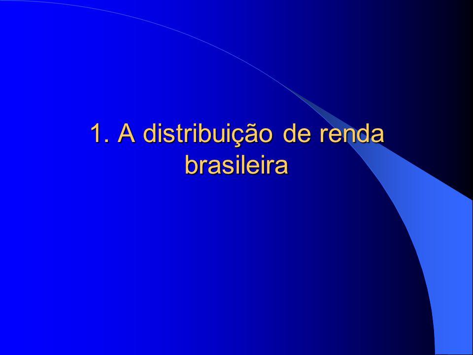 1. A distribuição de renda brasileira