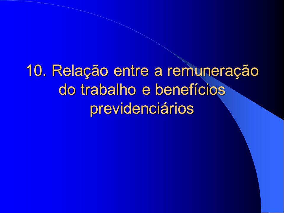 10. Relação entre a remuneração do trabalho e benefícios previdenciários