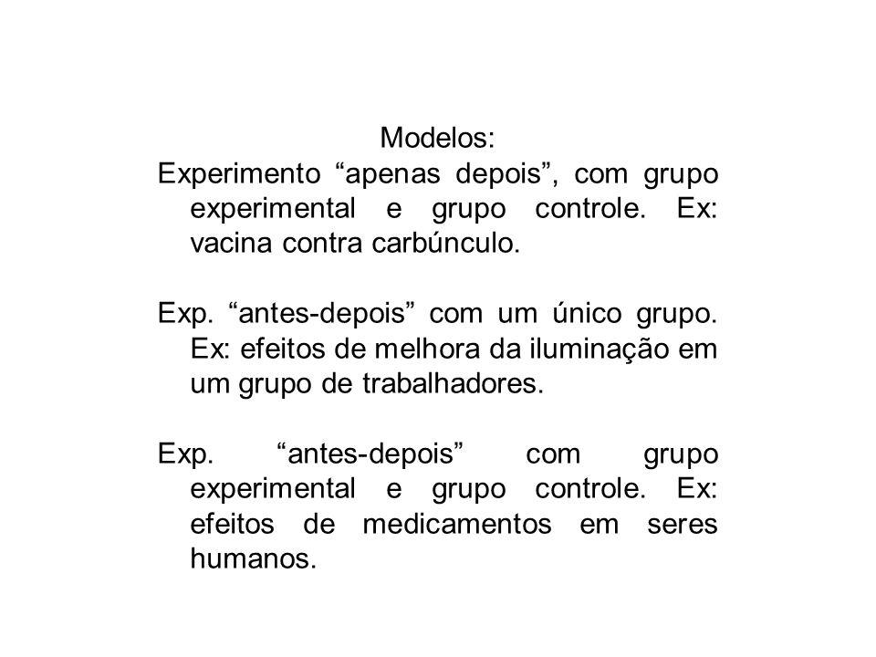 Modelos: Experimento apenas depois, com grupo experimental e grupo controle. Ex: vacina contra carbúnculo. Exp. antes-depois com um único grupo. Ex: e