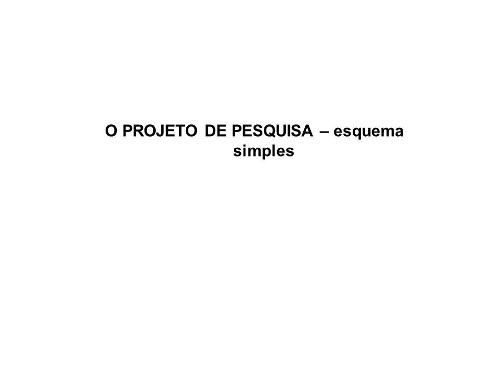 O PROJETO DE PESQUISA – esquema simples